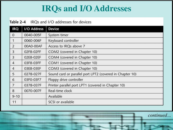 IRQs and I/O Addresses