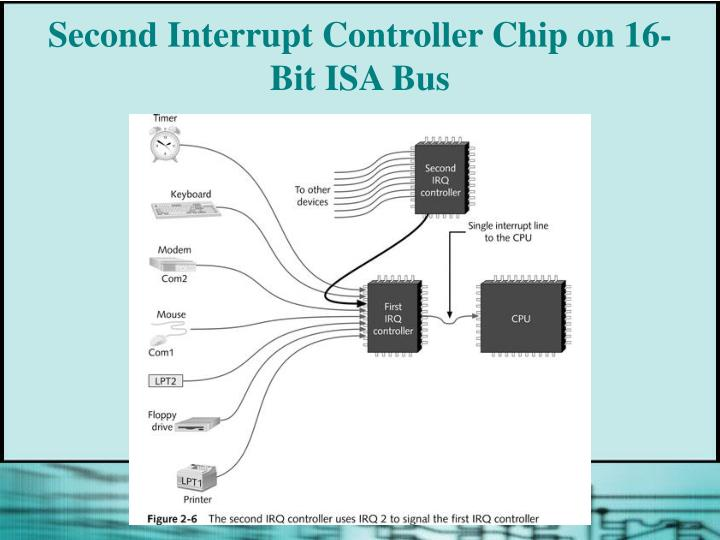 Second Interrupt Controller Chip on 16-Bit ISA Bus