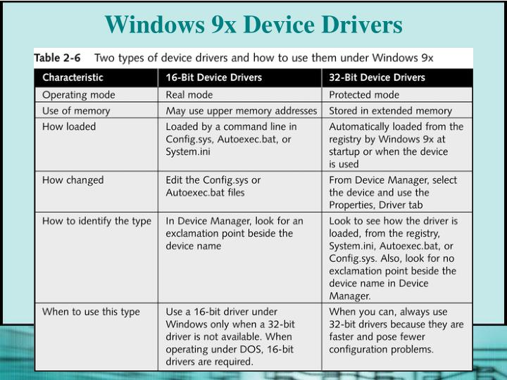 Windows 9x Device Drivers