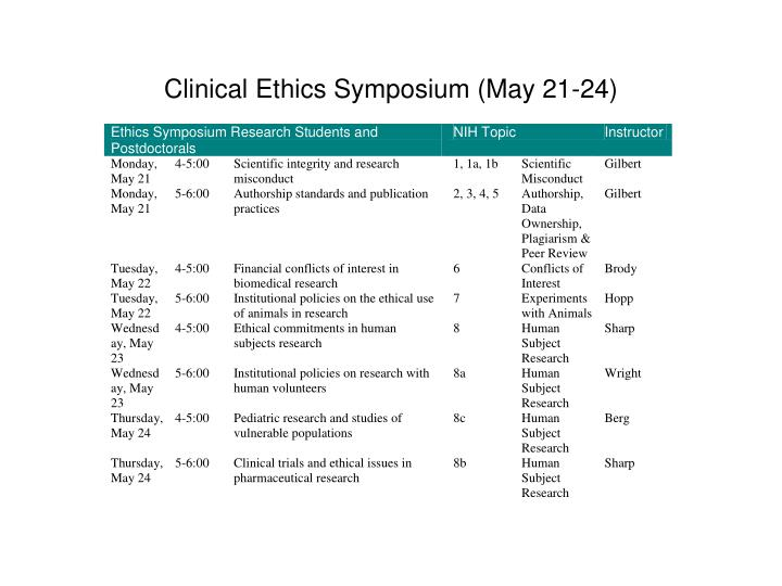 Clinical ethics symposium may 21 24