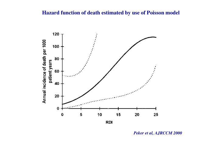 Hazard function of death estimated by use of Poisson model