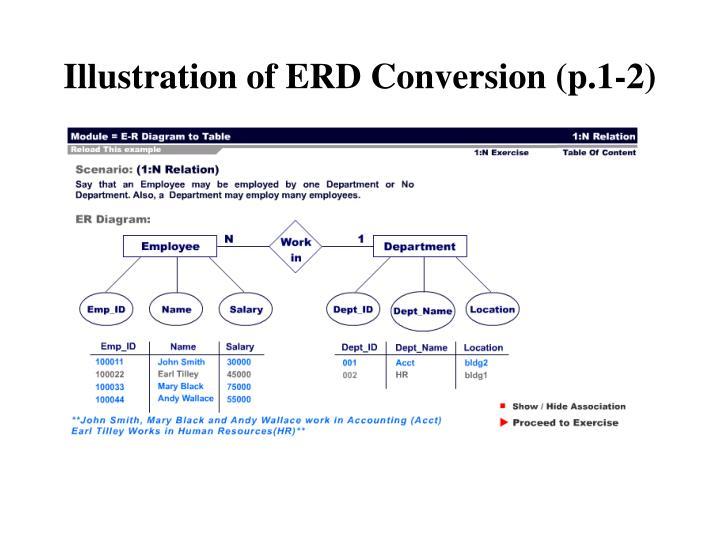 Illustration of ERD Conversion (p.1-2)