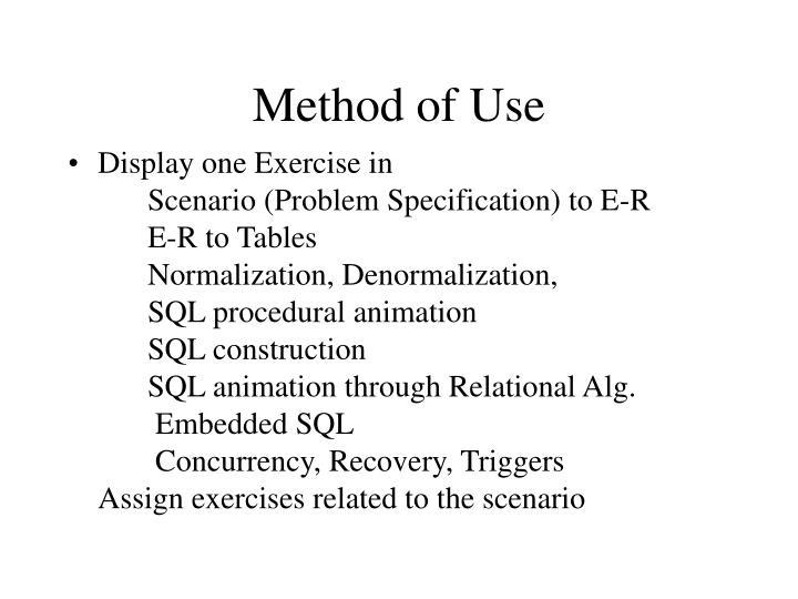 Method of Use