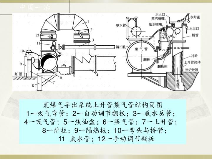 荒煤气导出系统上升管集气管结构简图