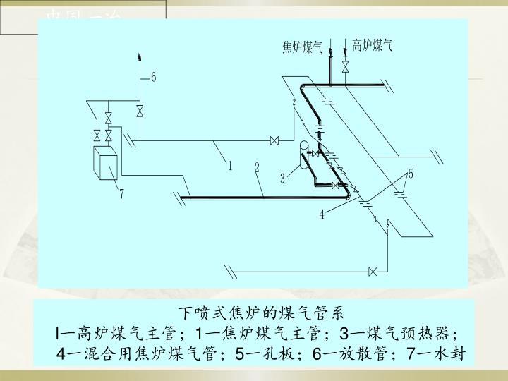 下喷式焦炉的煤气管系