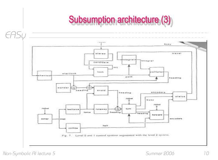 Subsumption architecture (3)