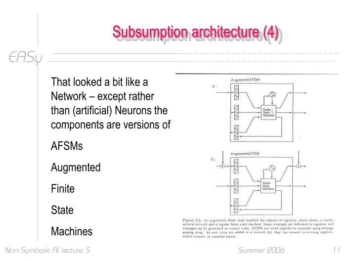 Subsumption architecture (4)
