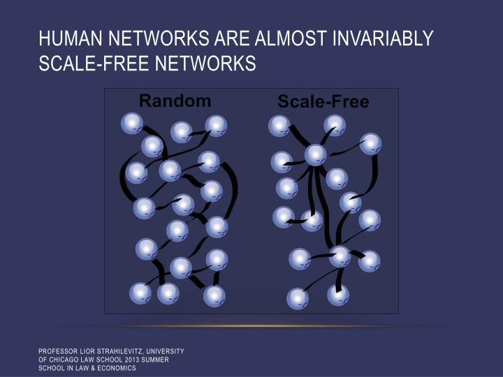 Human networks are almost invariably scale-free networks