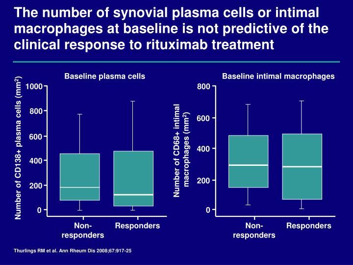 Baseline plasma cells