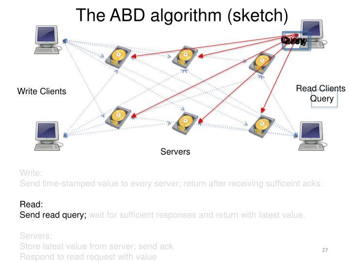 The ABD algorithm (sketch)