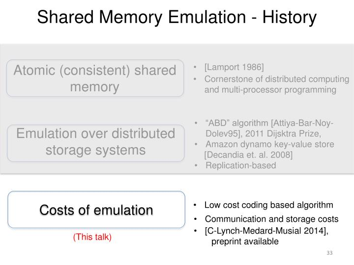 Shared Memory Emulation - History