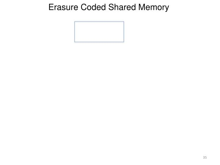 Erasure Coded Shared Memory