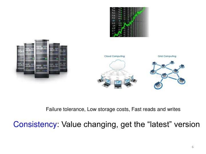 Failure tolerance, Low storage costs, Fast reads and writes