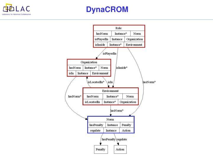DynaCROM