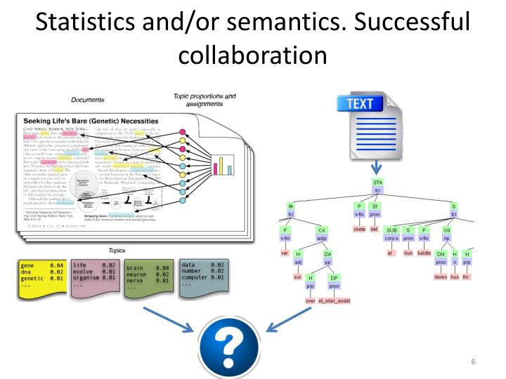 Statistics and/or semantics. Successful collaboration