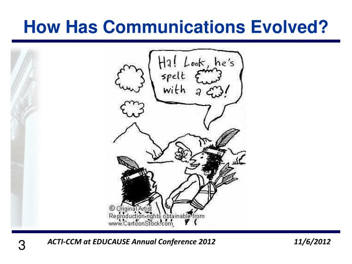 How has communications evolved