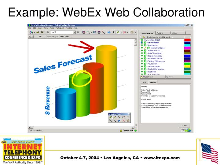 Example: WebEx Web Collaboration