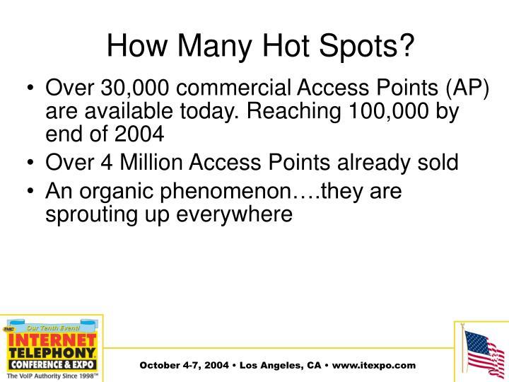 How Many Hot Spots?