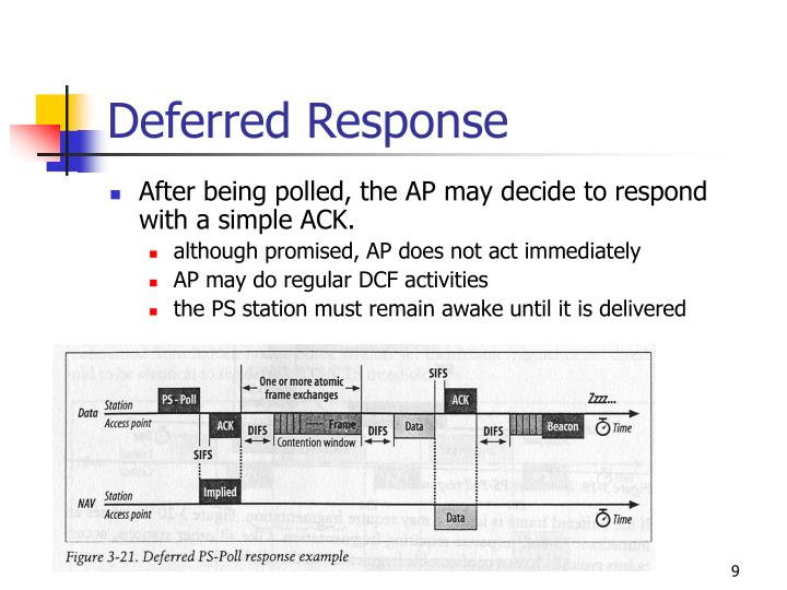 Deferred Response