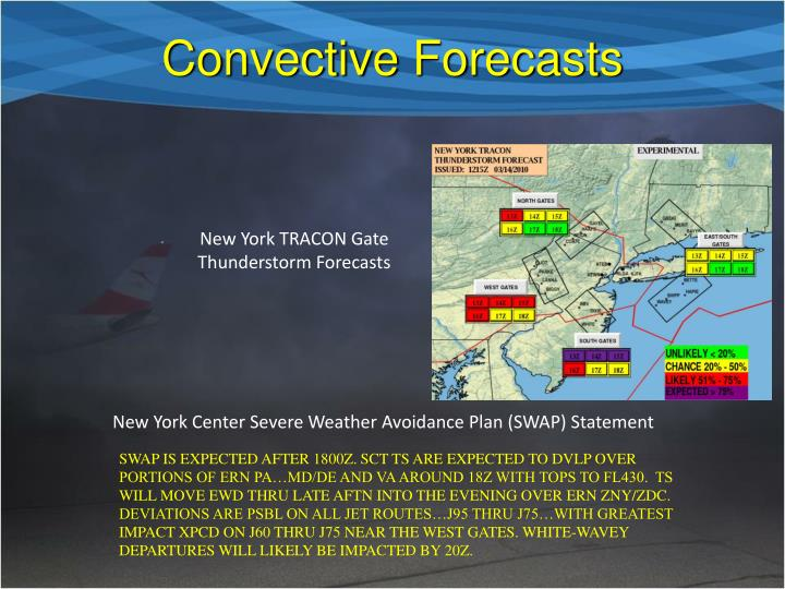 Convective Forecasts