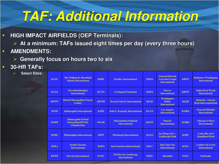 TAF: Additional Information