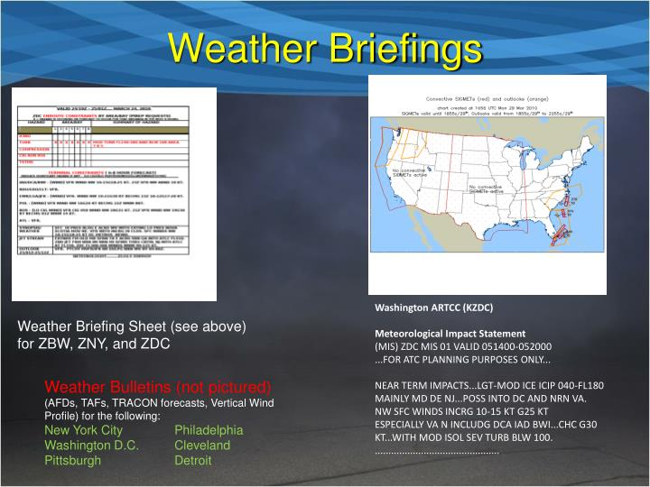 Weather Briefings