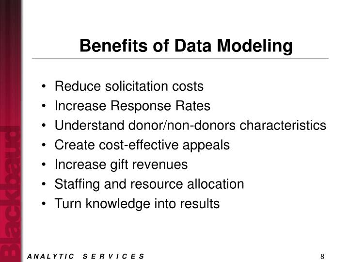 Benefits of Data Modeling