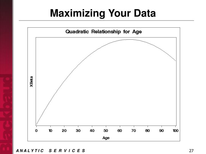 Maximizing Your Data