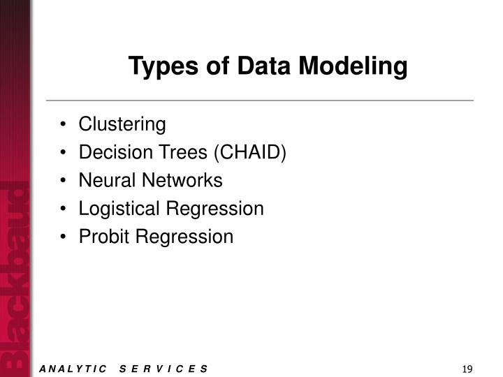 Types of Data Modeling