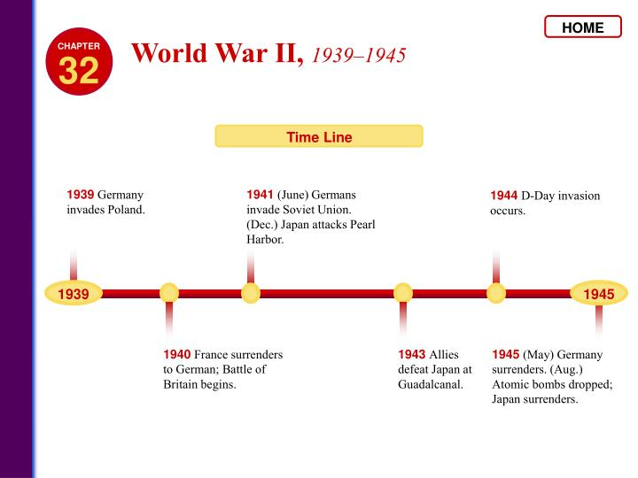 a timeline of events Timelines share tweet post message do you know your ap us history chronology use these handy timelines to help you memorize important dates in us history.