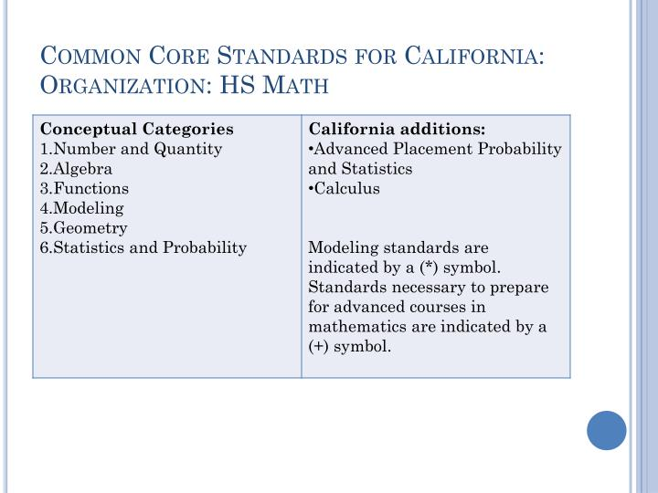 Common Core Standards for California: Organization: HS Math