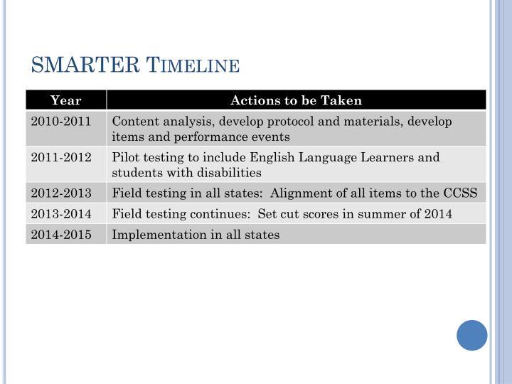 SMARTER Timeline