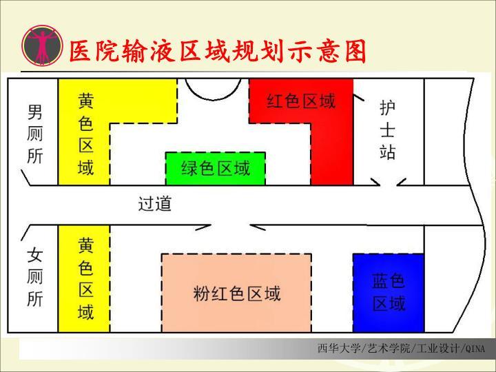 医院输液区域规划示意图