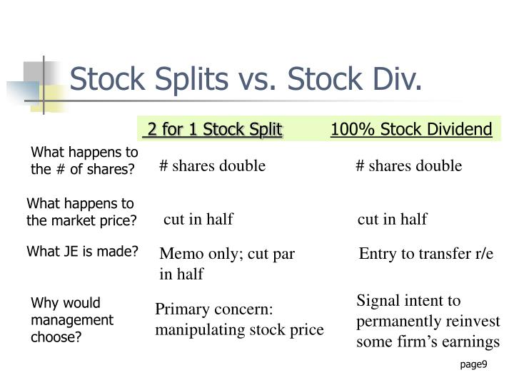 Stock Splits vs. Stock Div.