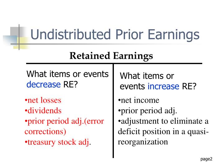 Undistributed prior earnings