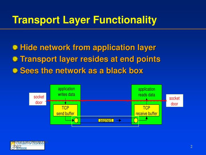Transport layer functionality