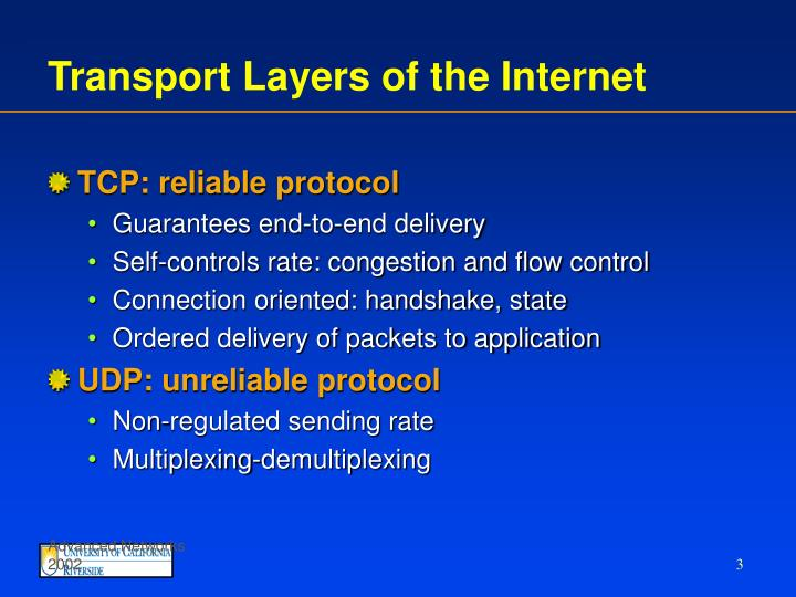 Transport layers of the internet