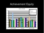 achievement equity10