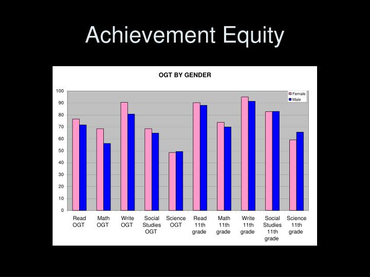Achievement Equity