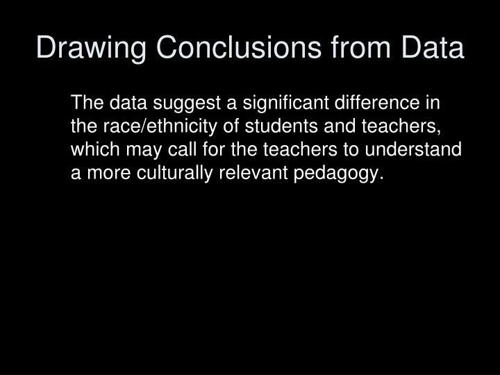 Drawing Conclusions from Data