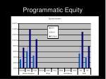 programmatic equity2