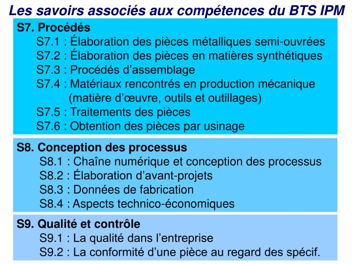 Les savoirs associés aux compétences du BTS IPM
