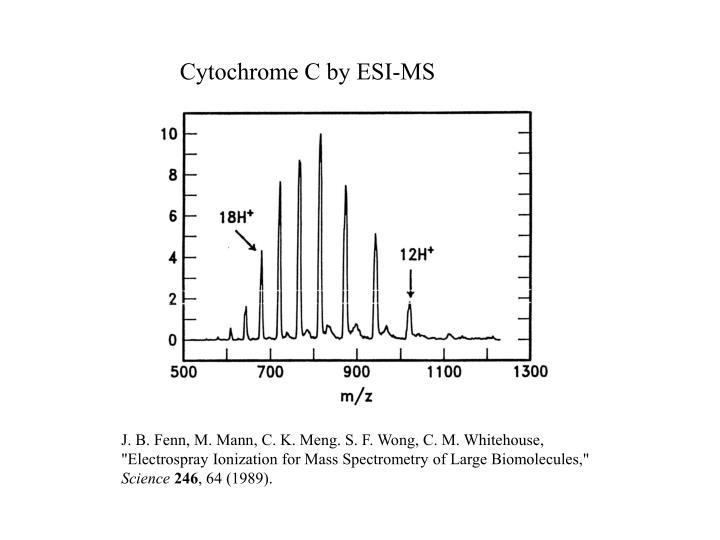 Cytochrome C by ESI-MS