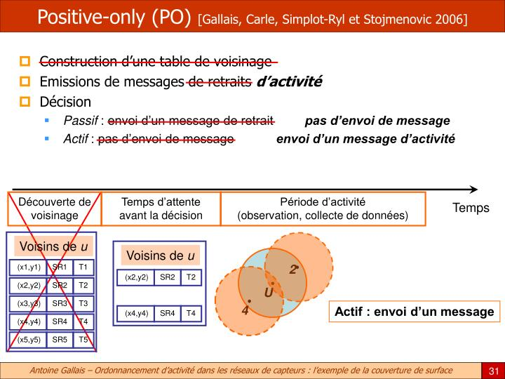 Positive-only (PO)