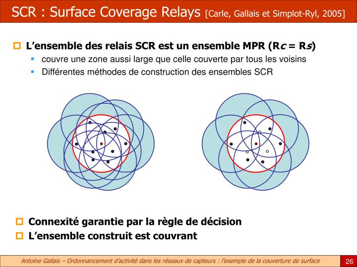 SCR : Surface Coverage Relays