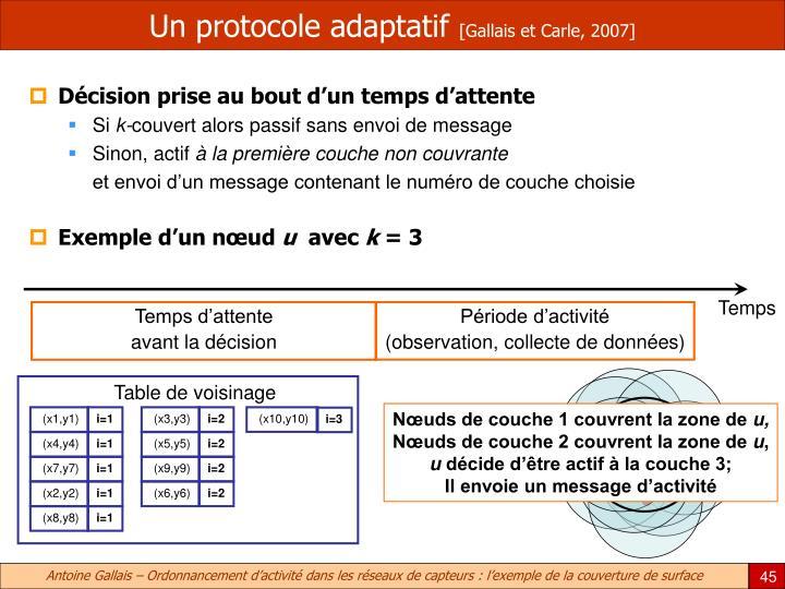 Un protocole adaptatif