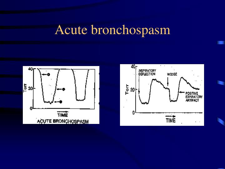 Acute bronchospasm