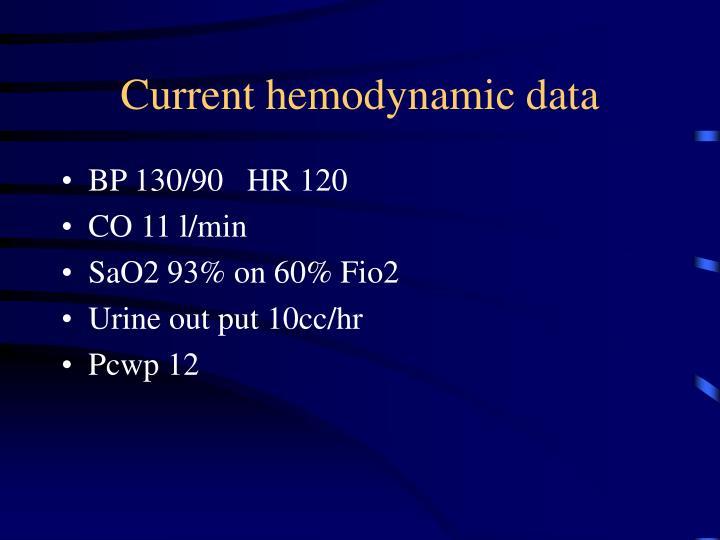 Current hemodynamic data