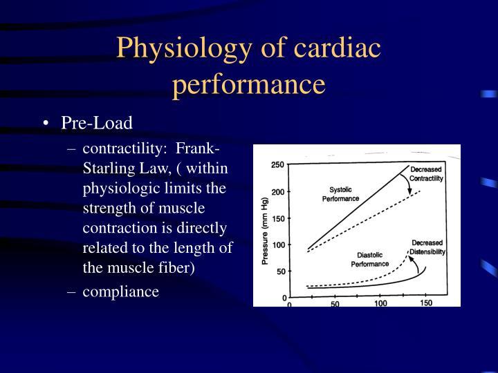 Physiology of cardiac performance