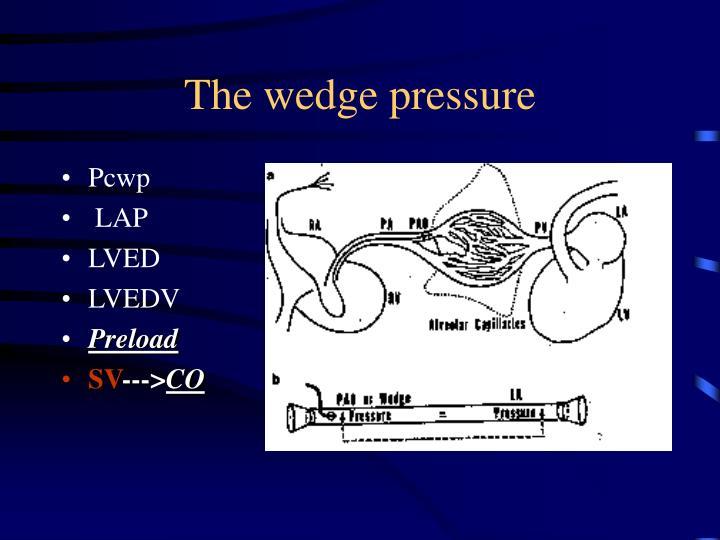 The wedge pressure